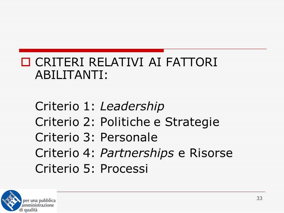 33  CRITERI RELATIVI AI FATTORI ABILITANTI: Criterio 1: Leadership Criterio 2: Politiche e Strategie Criterio 3: Personale Criterio 4: Partnerships e Risorse Criterio 5: Processi
