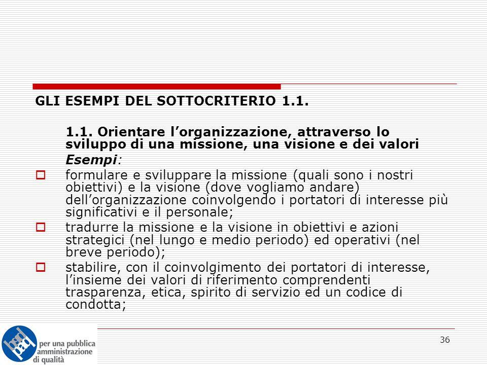 36 GLI ESEMPI DEL SOTTOCRITERIO 1.1. 1.1.