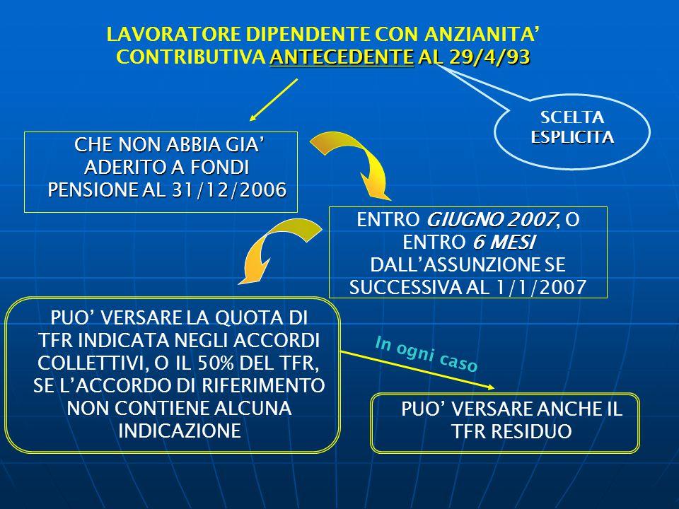 GIUGNO 2007 6 MESI ENTRO GIUGNO 2007, O ENTRO 6 MESI DALL'ASSUNZIONE SE SUCCESSIVA AL 1/1/2007 CHE NON ABBIA GIA' ADERITO A FONDI PENSIONE AL 31/12/20