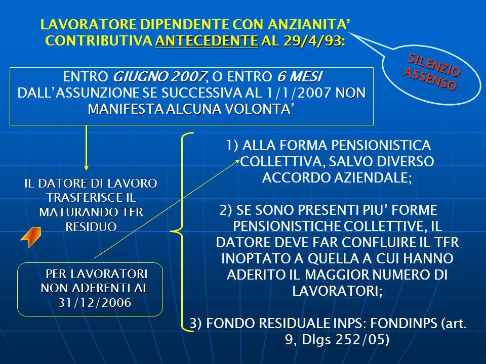 GIUGNO 20076 MESI NON MANIFESTA ALCUNA VOLONTA' ENTRO GIUGNO 2007, O ENTRO 6 MESI DALL'ASSUNZIONE SE SUCCESSIVA AL 1/1/2007 NON MANIFESTA ALCUNA VOLON