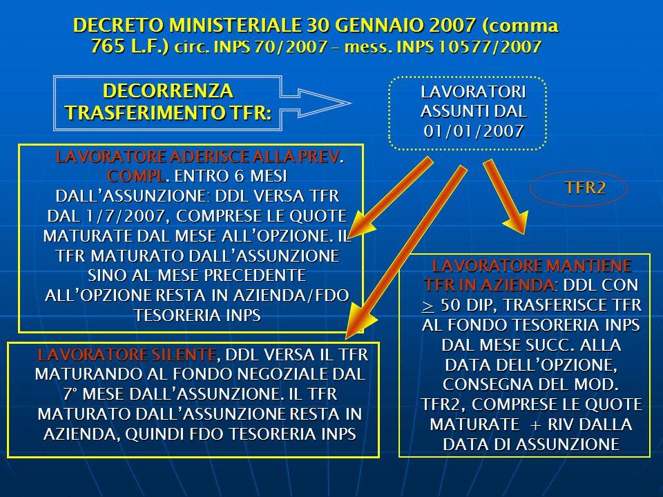 DECRETO MINISTERIALE 30 GENNAIO 2007 (comma 765 L.F.) circ. INPS 70/2007 – mess. INPS 10577/2007 DECORRENZA TRASFERIMENTO TFR: LAVORATORI ASSUNTI DAL