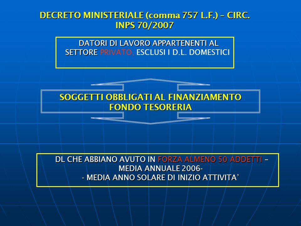 DECRETO MINISTERIALE (comma 757 L.F.) – CIRC. INPS 70/2007 SOGGETTI OBBLIGATI AL FINANZIAMENTO FONDO TESORERIA DATORI DI LAVORO APPARTENENTI AL SETTOR