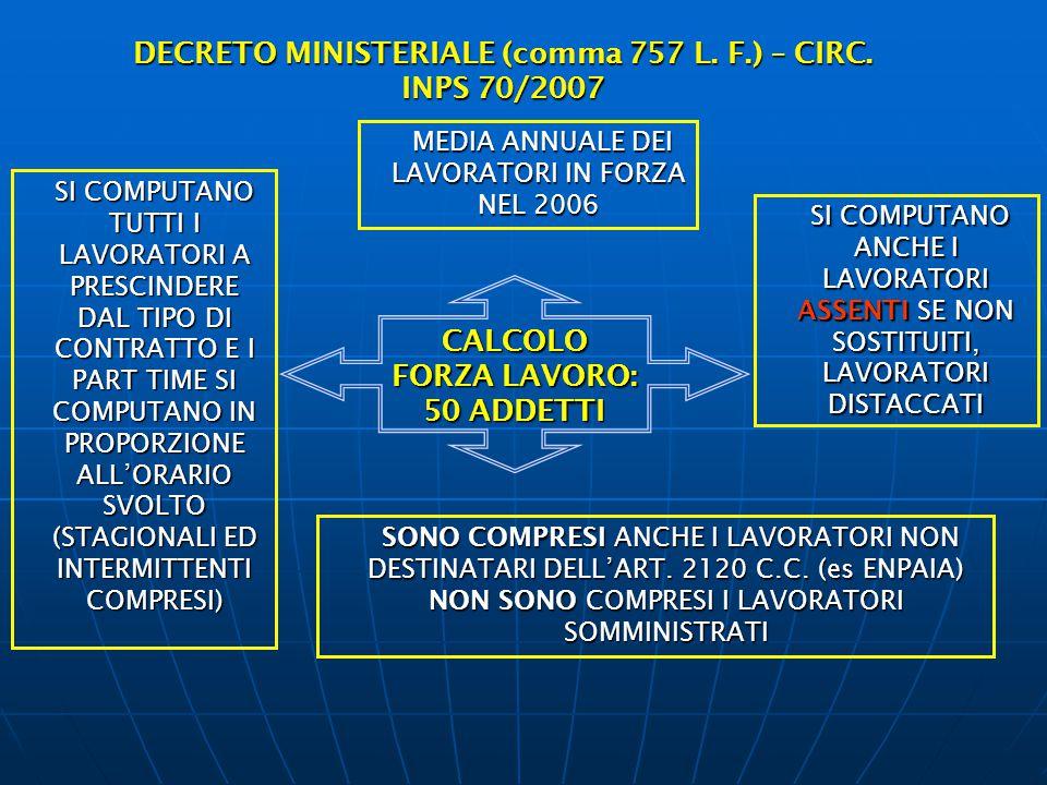 DECRETO MINISTERIALE (comma 757 L. F.) – CIRC. INPS 70/2007 CALCOLO FORZA LAVORO: 50 ADDETTI MEDIA ANNUALE DEI LAVORATORI IN FORZA NEL 2006 MEDIA ANNU