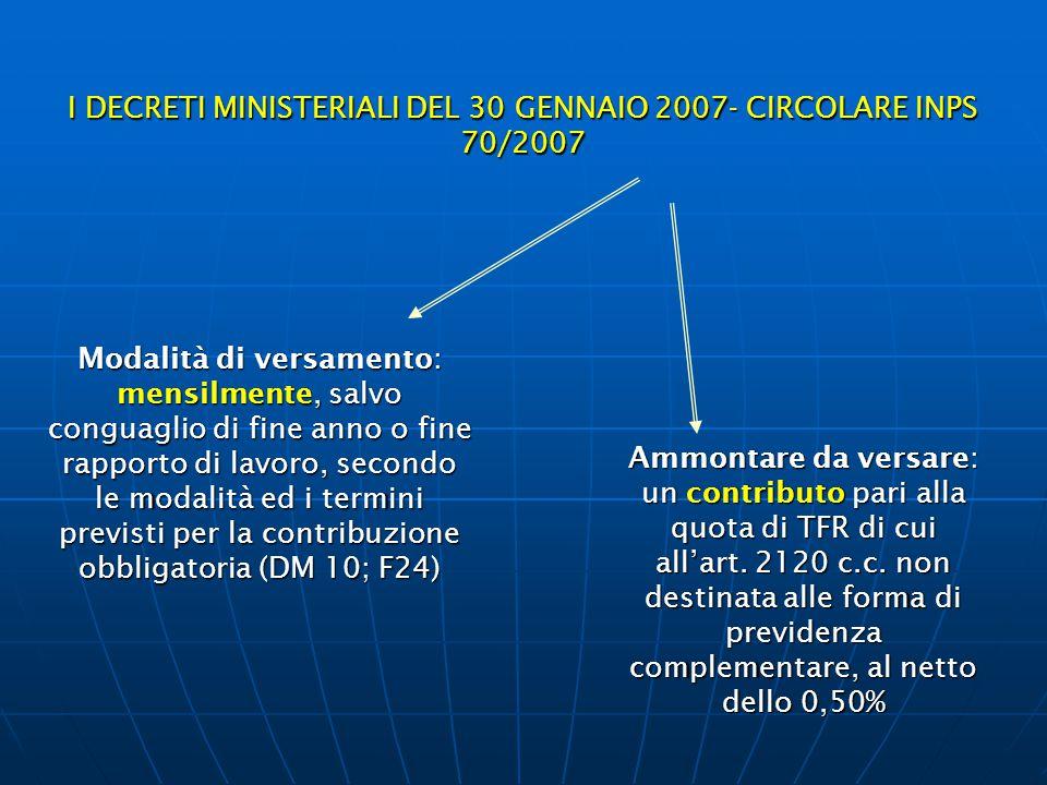 I DECRETI MINISTERIALI DEL 30 GENNAIO 2007- CIRCOLARE INPS 70/2007 Modalità di versamento: mensilmente, salvo conguaglio di fine anno o fine rapporto