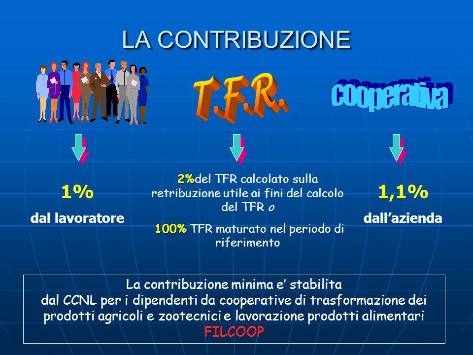 LA CONTRIBUZIONE La contribuzione minima e' stabilita dal CCNL per i dipendenti da cooperative di trasformazione dei prodotti agricoli e zootecnici e