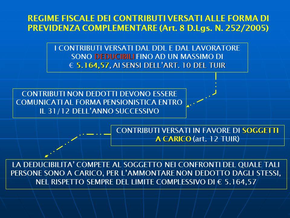 REGIME FISCALE DEI CONTRIBUTI VERSATI ALLE FORMA DI PREVIDENZA COMPLEMENTARE (Art. 8 D.Lgs. N. 252/2005) DEDUCIBILI I CONTRIBUTI VERSATI DAL DDL E DAL
