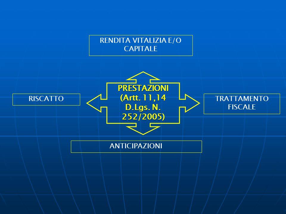 PRESTAZIONI (Artt. 11,14 D.Lgs. N. 252/2005) RISCATTO RENDITA VITALIZIA E/O CAPITALE ANTICIPAZIONI TRATTAMENTO FISCALE