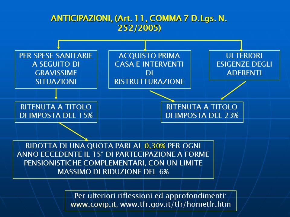 ANTICIPAZIONI, (Art. 11, COMMA 7 D.Lgs. N. 252/2005) PER SPESE SANITARIE A SEGUITO DI GRAVISSIME SITUAZIONI RITENUTA A TITOLO DI IMPOSTA DEL 15% ACQUI