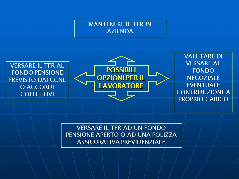 TASSAZIONE PRESTAZIONI – IMPONIBILE MONTANTE ACCUMULATO AL NETTO DEI RENDIMENTI GIA' TASSATI IN CAPO ALLA FORMA PREV.