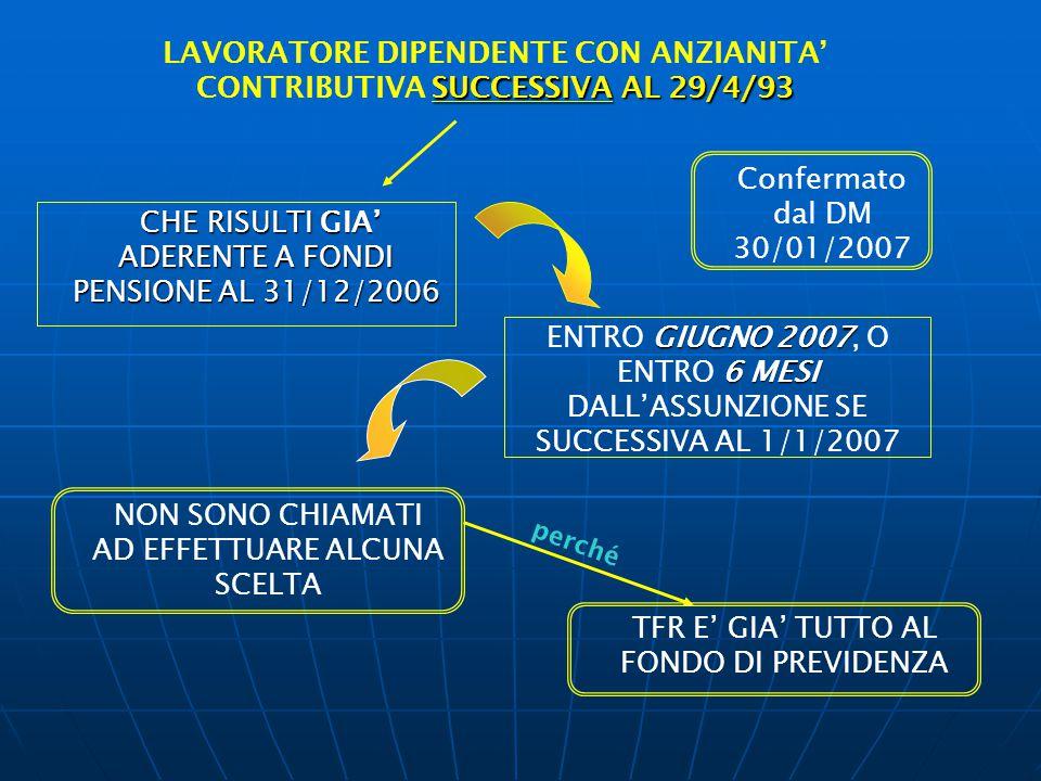 GIUGNO 2007 6 MESI ENTRO GIUGNO 2007, O ENTRO 6 MESI DALL'ASSUNZIONE SE SUCCESSIVA AL 1/1/2007 CHE RISULTI GIA' ADERENTE A FONDI PENSIONE AL 31/12/200