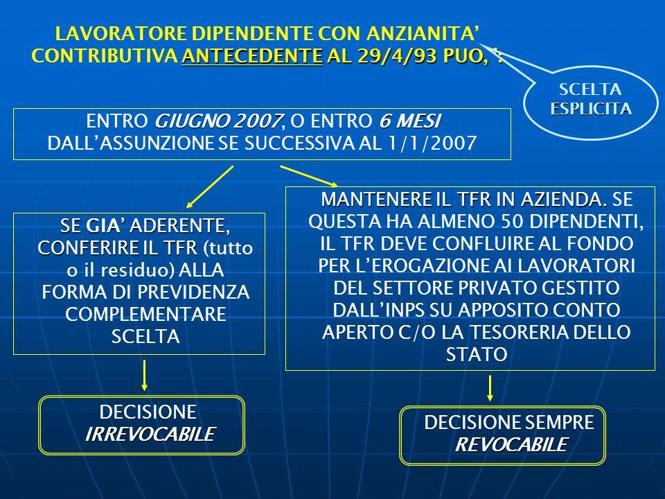 DECORSI DUE ANNI DALL'ISCRIZIONE AD UNA FORMA PENSIONISTICA COMPLEMENTARE, L'ADERENTE PUO' TRASFERIRE L'INTERA POSIZIONE AD ALTRA FORMA PREVIDENZIALE DECORSI DUE ANNI DALL'ISCRIZIONE AD UNA FORMA PENSIONISTICA COMPLEMENTARE, L'ADERENTE PUO' TRASFERIRE L'INTERA POSIZIONE AD ALTRA FORMA PREVIDENZIALE PORTABILITA' DEI CONTRIBUTI VERSATI ALLE FORME PREVIDENZIALI (art.