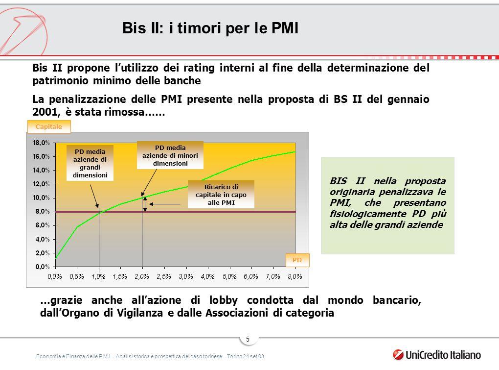 Economia e Finanza delle P.M.I -.Analisi storica e prospettica del caso torinese – Torino 24 set 03 6 Nella versione attuale, a parità di rischio (PD)*, le aziende di minore dimensione richiedono meno capitale delle maggiori……… Rischiosità PD1%1%2%2%7%7% Dimensione Aziende (milioni di Euro di fatturato) >50=5<5 Capitale richiesto 8%8%8%8%8%8% 8,0% Capitale PD Aziende Corporate con fatturato > 50 Mln di Euro Aziende Corporate con fatturato di 5 Mln di Euro Aziende Retail con fatturato inferiore ai 5 Mln di Euro Bis II: i timori per le PMI * si ipotizza anche parità di LGD