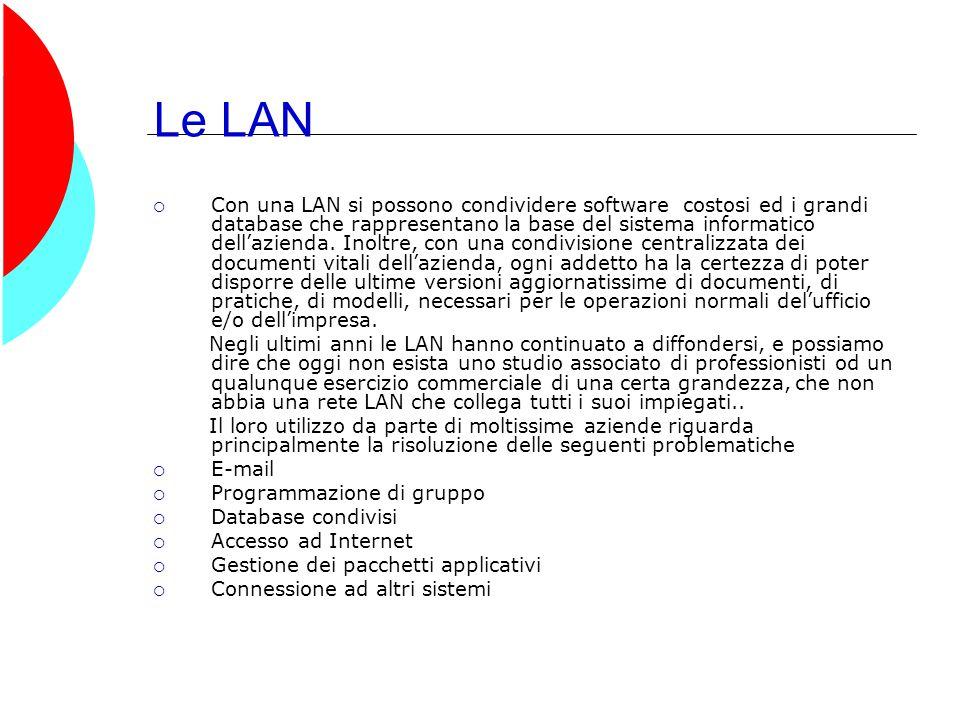 Le LAN  Con una LAN si possono condividere software costosi ed i grandi database che rappresentano la base del sistema informatico dell'azienda. Inol