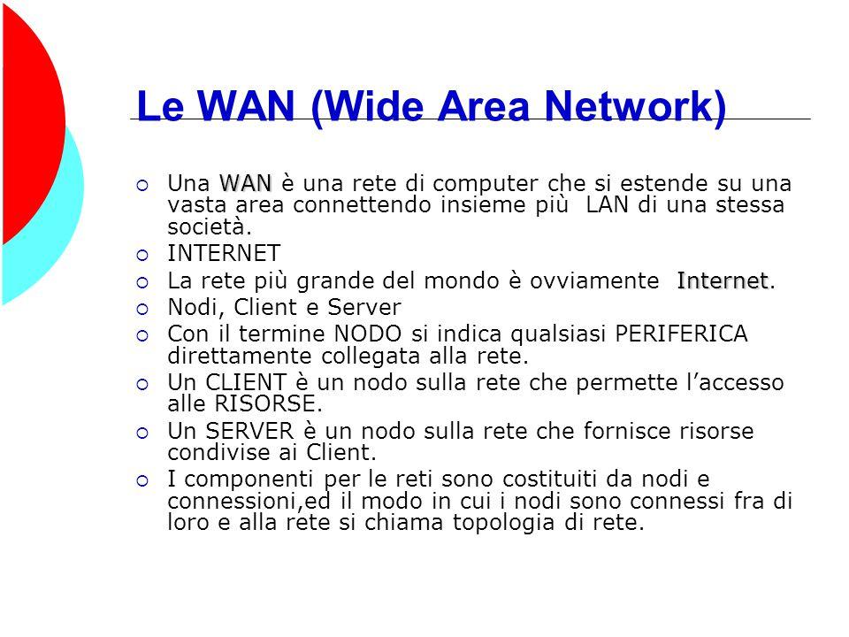 Le WAN (Wide Area Network) WAN  Una WAN è una rete di computer che si estende su una vasta area connettendo insieme più LAN di una stessa società. 