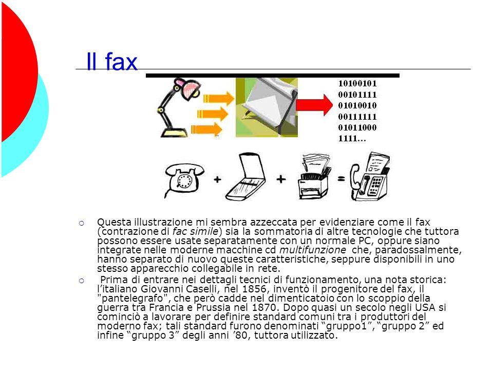 Il fax  Questa illustrazione mi sembra azzeccata per evidenziare come il fax (contrazione di fac simile) sia la sommatoria di altre tecnologie che tuttora possono essere usate separatamente con un normale PC, oppure siano integrate nelle moderne macchine cd multifunzione che, paradossalmente, hanno separato di nuovo queste caratteristiche, seppure disponibili in uno stesso apparecchio collegabile in rete.