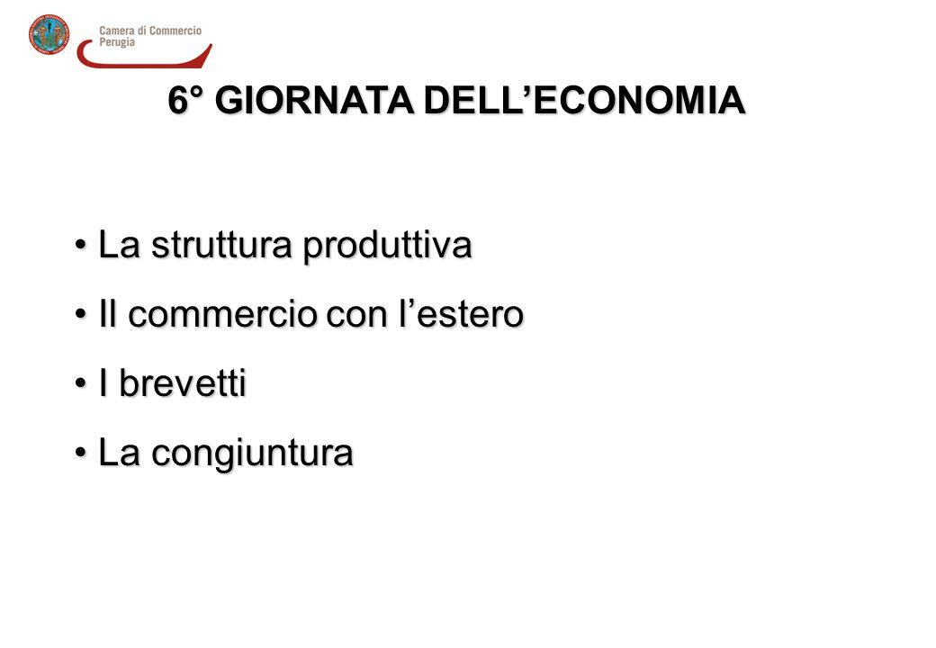 La struttura produttiva La struttura produttiva Il commercio con l'estero Il commercio con l'estero I brevetti I brevetti La congiuntura La congiuntura 6° GIORNATA DELL'ECONOMIA