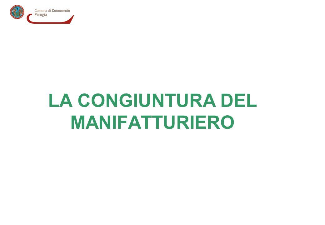 LA CONGIUNTURA DEL MANIFATTURIERO
