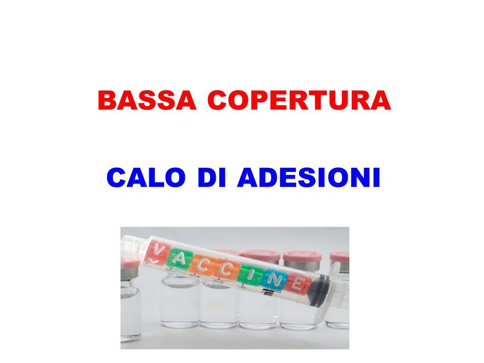 CALO DI ADESIONI BASSA COPERTURA
