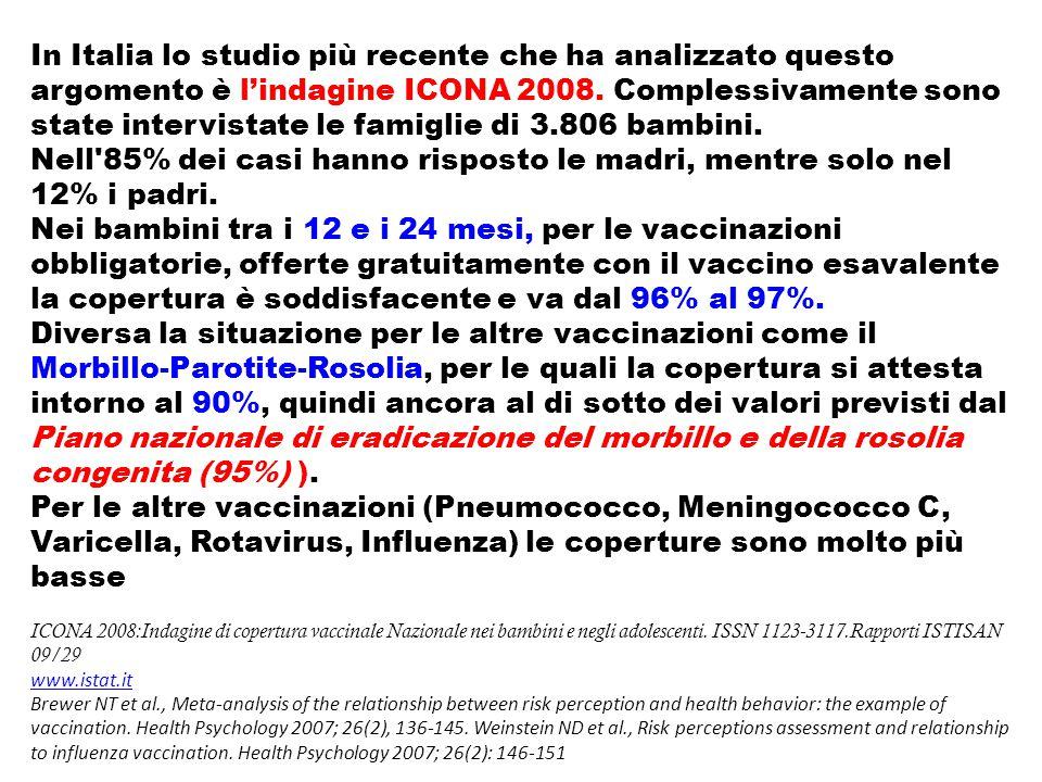 In Italia lo studio più recente che ha analizzato questo argomento è l'indagine ICONA 2008. Complessivamente sono state intervistate le famiglie di 3.