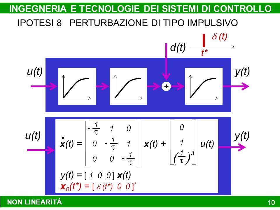 NON LINEARITÀ INGEGNERIA E TECNOLOGIE DEI SISTEMI DI CONTROLLO SISTEMA DA CONTROLLARE u(t) y(t) d(t) u(t)y(t) d(t) 1  10 1  10 1  00 0 1 1  ( ) 3 x(t) = x(t) +u(t) y(t) = [ 1 0 0 ] x(t) u(t)y(t) x 0 (t*) = [  (t*) 0 0 ] ' t*  (t) IPOTESI 8 PERTURBAZIONE DI TIPO IMPULSIVO 10