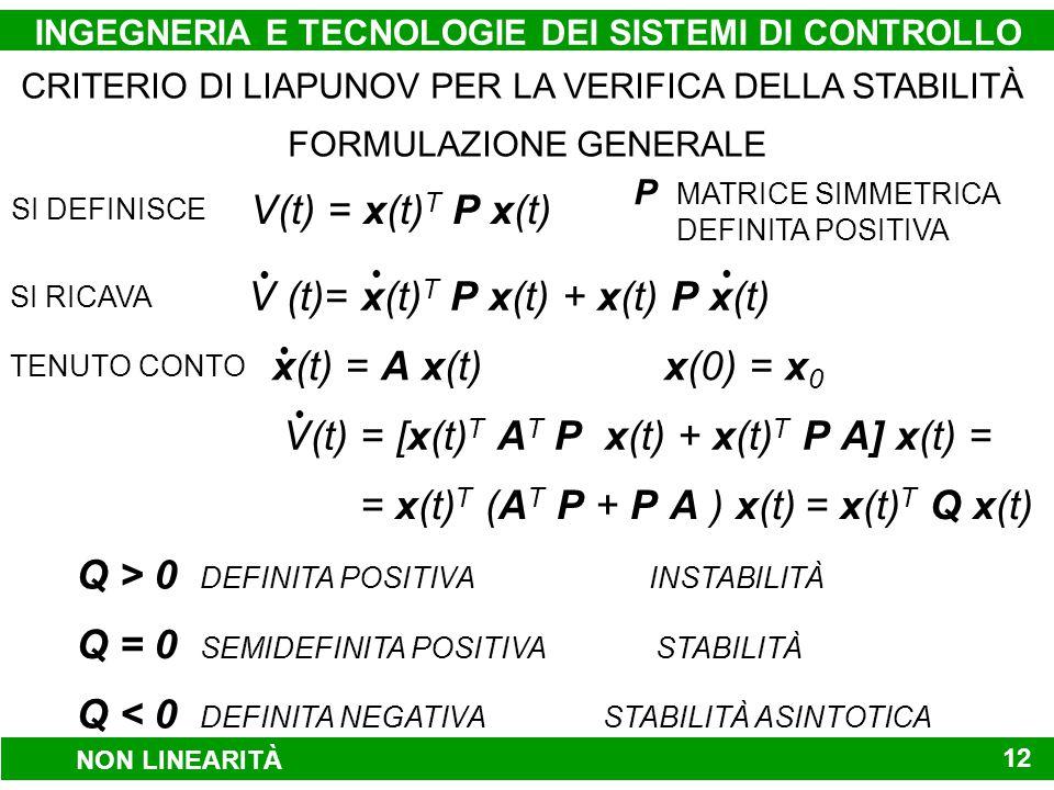 NON LINEARITÀ INGEGNERIA E TECNOLOGIE DEI SISTEMI DI CONTROLLO 12 CRITERIO DI LIAPUNOV PER LA VERIFICA DELLA STABILITÀ FORMULAZIONE GENERALE V(t) = x(t) T P x(t) SI DEFINISCE P MATRICE SIMMETRICA DEFINITA POSITIVA SI RICAVA V (t)= x(t) T P x(t) + x(t) P x(t) TENUTO CONTO x(t) = A x(t) x(0) = x 0 = x(t) T (A T P + P A ) x(t) = x(t) T Q x(t) Q > 0 DEFINITA POSITIVA INSTABILITÀ Q = 0 SEMIDEFINITA POSITIVA STABILITÀ Q < 0 DEFINITA NEGATIVA STABILITÀ ASINTOTICA V(t) = [x(t) T A T P x(t) + x(t) T P A] x(t) =