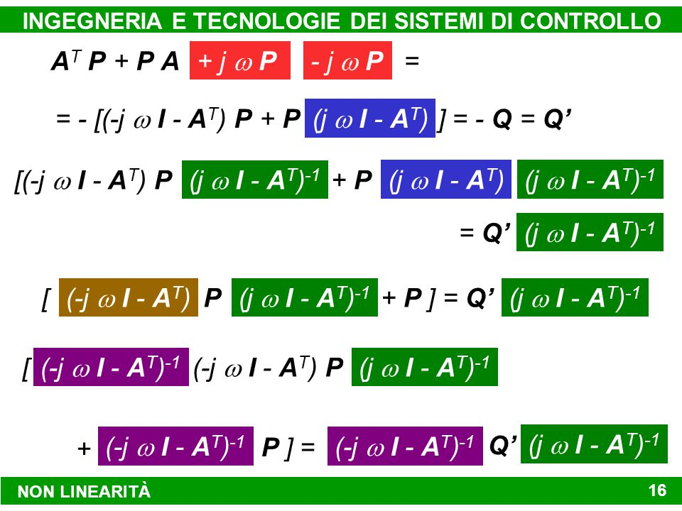 INGEGNERIA E TECNOLOGIE DEI SISTEMI DI CONTROLLO 16 A T P + P A + j  P- j  P = - [(-j  I - A T ) P + P (j  I - A T ) ] = - Q = Q' (j  I - A T ) = [(-j  I - A T ) P(j  I - A T ) -1 + P (j  I - A T )(j  I - A T ) -1 = Q' (j  I - A T ) -1 [ (-j  I - A T ) P(j  I - A T ) -1 + P ] = Q' (j  I - A T ) -1 (-j  I - A T ) -1 [ (-j  I - A T ) P(j  I - A T ) -1 + (-j  I - A T ) -1 P ] = Q' (-j  I - A T ) -1 (-j  I - A T )