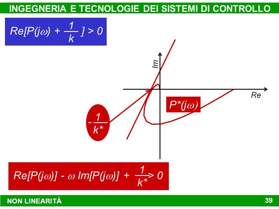 1 k P(j  Re Im NON LINEARITÀ INGEGNERIA E TECNOLOGIE DEI SISTEMI DI CONTROLLO 39 Re[P(j  )] -  Im[P(j  )] + > 0 1 k* Re[P(j  ) + ] > 0 1 k 1 k* P