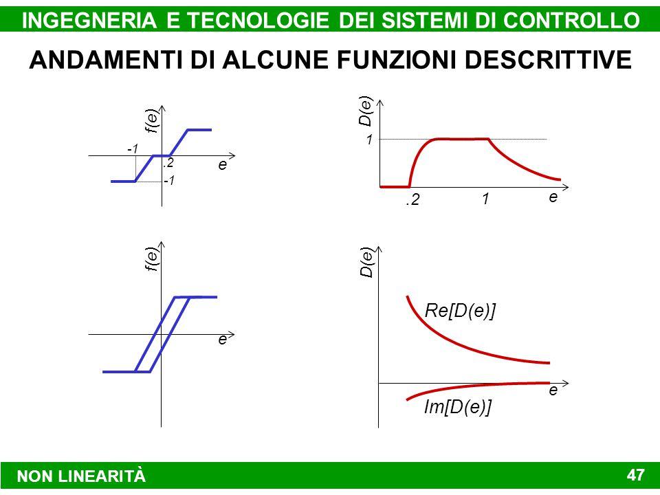 NON LINEARITÀ INGEGNERIA E TECNOLOGIE DEI SISTEMI DI CONTROLLO 47 ANDAMENTI DI ALCUNE FUNZIONI DESCRITTIVE e f(e).2 e D(e) 1.2 1 e f(e) e D(e) Re[D(e)] Im[D(e)]