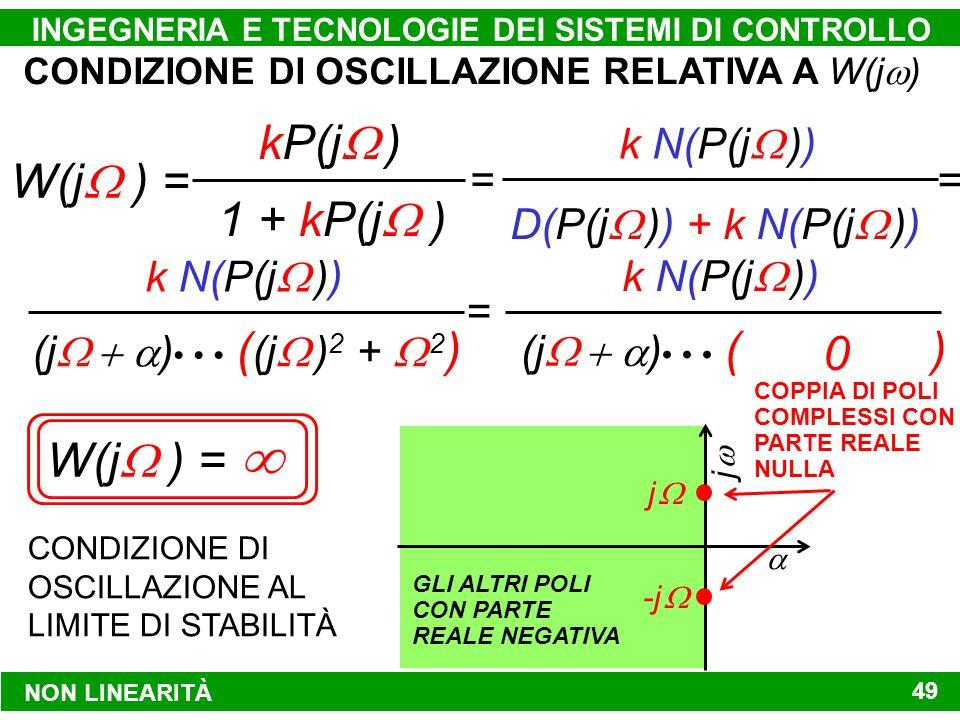 GLI ALTRI POLI CON PARTE REALE NEGATIVA NON LINEARITÀ INGEGNERIA E TECNOLOGIE DEI SISTEMI DI CONTROLLO 49 W(j  ) = kP(j   ) 1 + kP(j  ) = k N(P(j   )) D(P(j   )) + k N(P(j   )) = k N(P(j   )) (j    ) ( (j   ) 2 +   2 ) = k N(P(j   )) (j    ) ( -   2 +   2 ) 0 W(j  ) =  CONDIZIONE DI OSCILLAZIONE AL LIMITE DI STABILITÀ  j j  j j  -j  COPPIA DI POLI COMPLESSI CON PARTE REALE NULLA CONDIZIONE DI OSCILLAZIONE RELATIVA A W(j  )