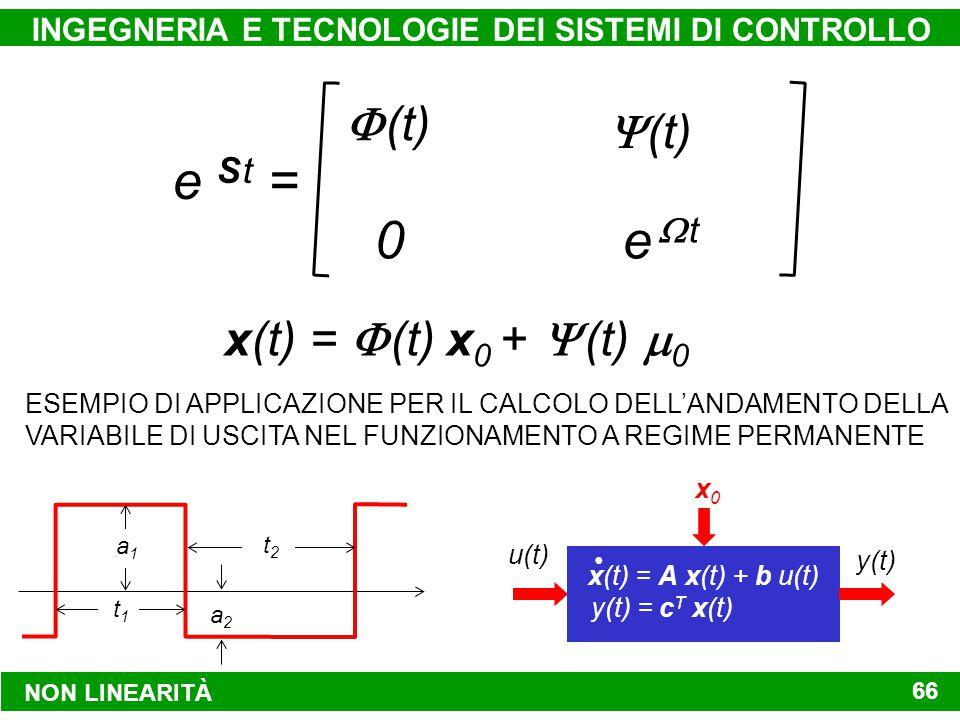 NON LINEARITÀ INGEGNERIA E TECNOLOGIE DEI SISTEMI DI CONTROLLO 66 x(t) =  (t) x 0 +  (t)  0 t1t1 t2t2 a1a1 a2a2 ESEMPIO DI APPLICAZIONE PER IL CALCOLO DELL'ANDAMENTO DELLA VARIABILE DI USCITA NEL FUNZIONAMENTO A REGIME PERMANENTE x0x0 y(t) = c T x(t) x(t) = A x(t) + b u(t) y(t) u(t) e S t = e A te A t e  te  t 0 (e A t  e  t ) b  (t) A -1 (e A t – I)b  (t)
