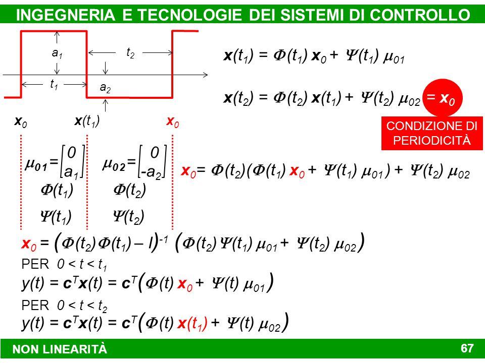 CONDIZIONE DI PERIODICITÀ NON LINEARITÀ INGEGNERIA E TECNOLOGIE DEI SISTEMI DI CONTROLLO 67 t1t1 t2t2 a1a1 a2a2 0 a1a1  0 1 = 0 -a 2  0 2 =  (t 1 )  (t 1 )  (t 2 )  (t 2 ) x0x0 x(t 1 )x0x0 x(t 1 ) =   (t 1 ) x 0 +   (t 1 )  01 x(t 2 ) =   (t 2 ) x(t 1 ) +   (t 2 )  02 = x 0 x 0 =   (t 2 )(   (t 1 ) x 0 +   (t 1 )  01 ) +   (t 2 )  02 x 0 = (   (t 2 )   (t 1 ) – I ) -1 (   (t 2 )   (t 1 )  01 +   (t 2 )  02 ) PER 0 < t < t 1 y(t) = c T x(t) = c T (   (t) x 0 +   (t)  01 ) PER 0 < t < t 2 y(t) = c T x(t) = c T (   (t) x(t 1 ) +   (t)  02 )