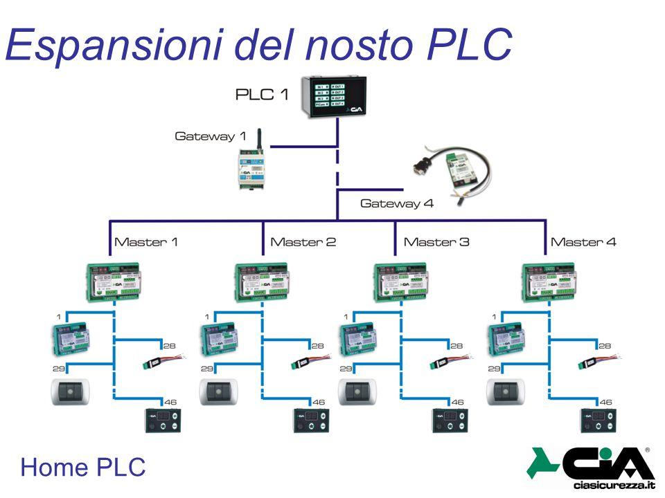 Home PLC Espansioni del nosto PLC