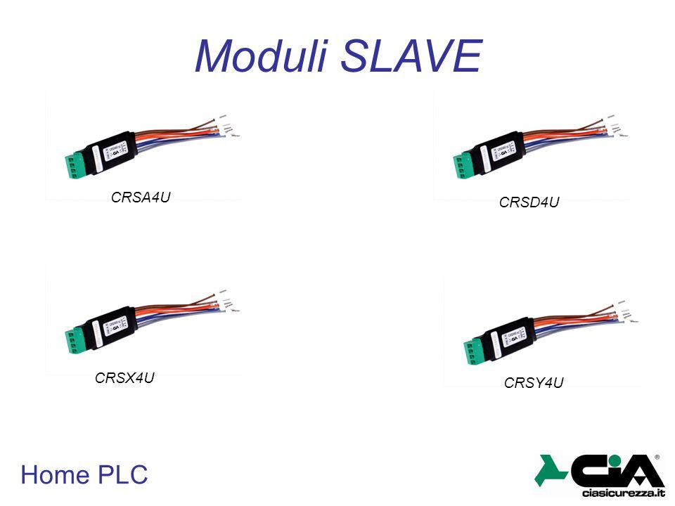 Home PLC CRSA4U CRSD4U CRSX4U CRSY4U Moduli SLAVE