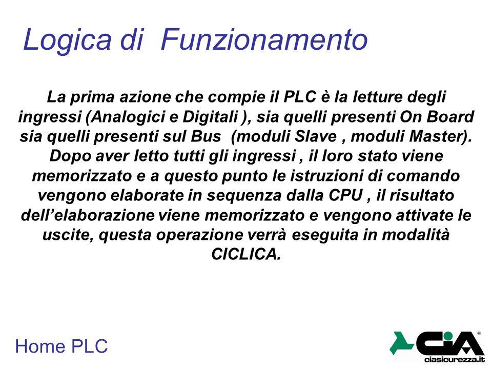 Home PLC Logica di Funzionamento La prima azione che compie il PLC è la letture degli ingressi (Analogici e Digitali ), sia quelli presenti On Board s