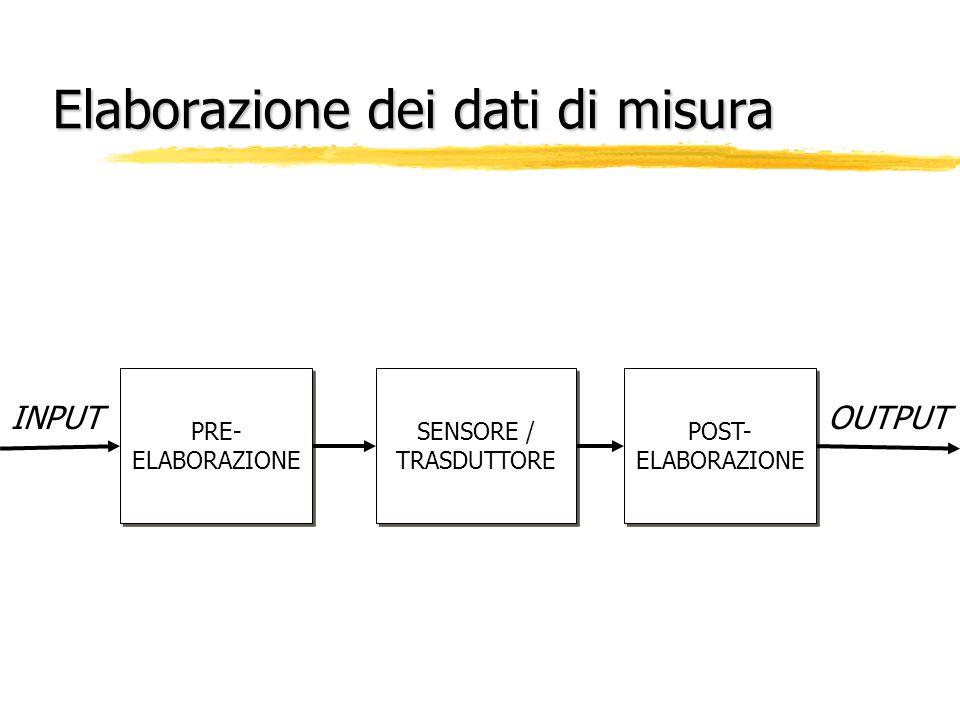 Schema di sistema per l'elaborazione dell'informazione sensoriale PROCESSORE TRASDUTTORE DI OUTPUT (ATTUATORE) TRASDUTTORE DI INPUT (SENSORE) QUANTITA' DA MISURARE OUTPUT DEL SISTEMA
