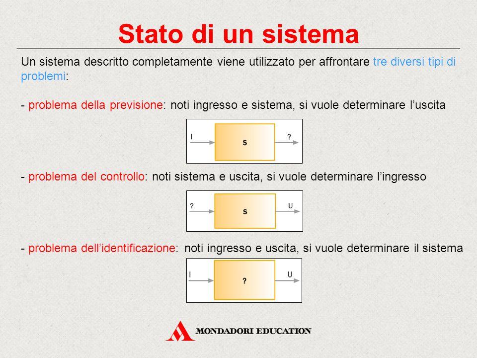 Stato di un sistema Un sistema descritto completamente viene utilizzato per affrontare tre diversi tipi di problemi: - problema della previsione: noti