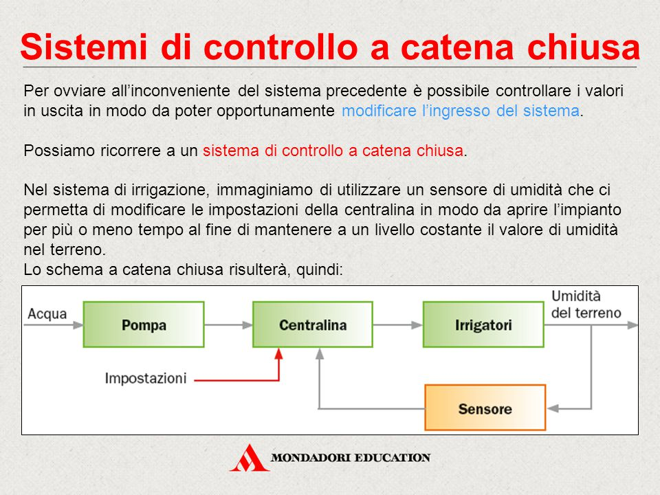 Sistemi di controllo a catena chiusa Per ovviare all'inconveniente del sistema precedente è possibile controllare i valori in uscita in modo da poter