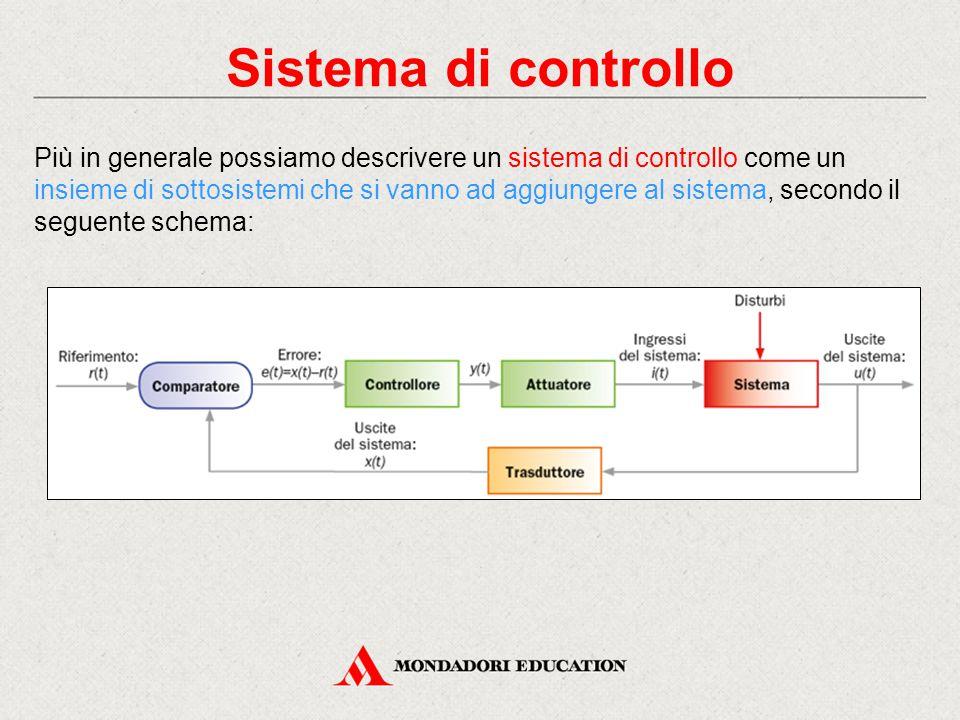 Sistema di controllo Più in generale possiamo descrivere un sistema di controllo come un insieme di sottosistemi che si vanno ad aggiungere al sistema