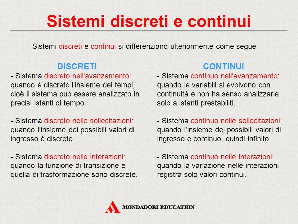 Sistemi discreti e continui DISCRETI - Sistema discreto nell'avanzamento: quando è discreto l'insieme dei tempi, cioè il sistema può essere analizzato