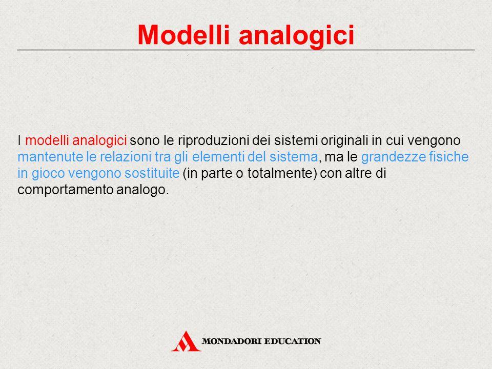Modelli analogici I modelli analogici sono le riproduzioni dei sistemi originali in cui vengono mantenute le relazioni tra gli elementi del sistema, m