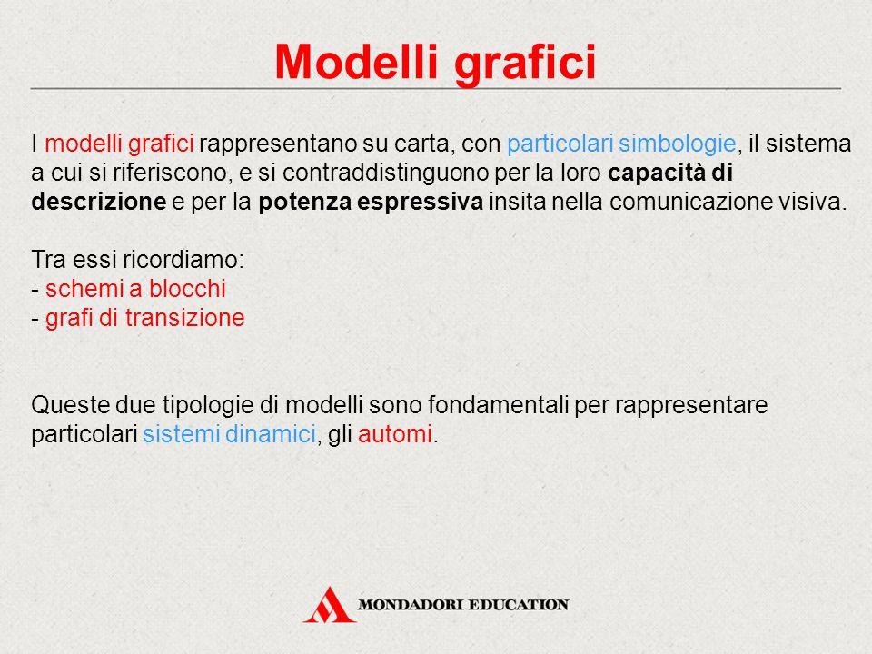 Modelli grafici I modelli grafici rappresentano su carta, con particolari simbologie, il sistema a cui si riferiscono, e si contraddistinguono per la