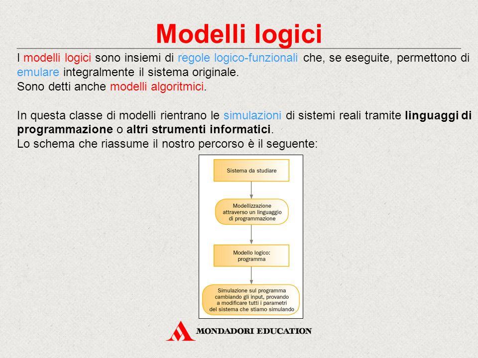 Modelli logici I modelli logici sono insiemi di regole logico-funzionali che, se eseguite, permettono di emulare integralmente il sistema originale. S