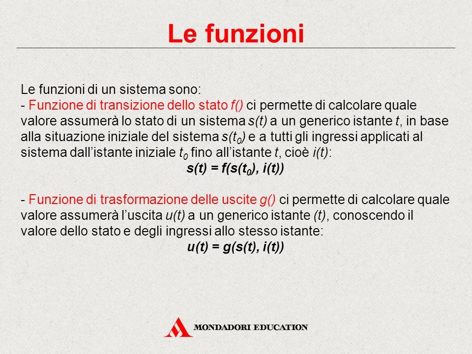 Le funzioni Le funzioni di un sistema sono: - Funzione di transizione dello stato f() ci permette di calcolare quale valore assumerà lo stato di un si