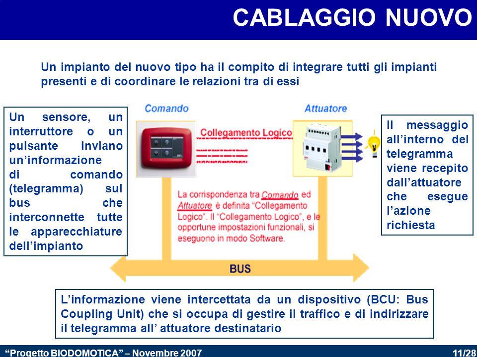 11/28 Progetto BIODOMOTICA – Novembre 2007 CABLAGGIO NUOVO Un impianto del nuovo tipo ha il compito di integrare tutti gli impianti presenti e di coordinare le relazioni tra di essi Un sensore, un interruttore o un pulsante inviano un'informazione di comando (telegramma) sul bus che interconnette tutte le apparecchiature dell'impianto Il messaggio all'interno del telegramma viene recepito dall'attuatore che esegue l'azione richiesta L'informazione viene intercettata da un dispositivo (BCU: Bus Coupling Unit) che si occupa di gestire il traffico e di indirizzare il telegramma all' attuatore destinatario