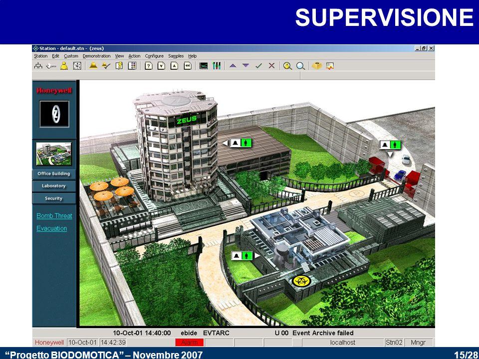 15/28 Progetto BIODOMOTICA – Novembre 2007 SUPERVISIONE