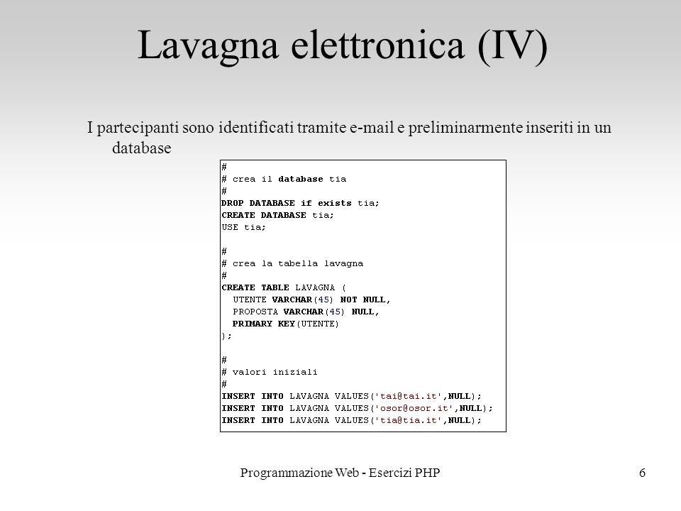 Lavagna elettronica (IV) 6Programmazione Web - Esercizi PHP I partecipanti sono identificati tramite e-mail e preliminarmente inseriti in un database