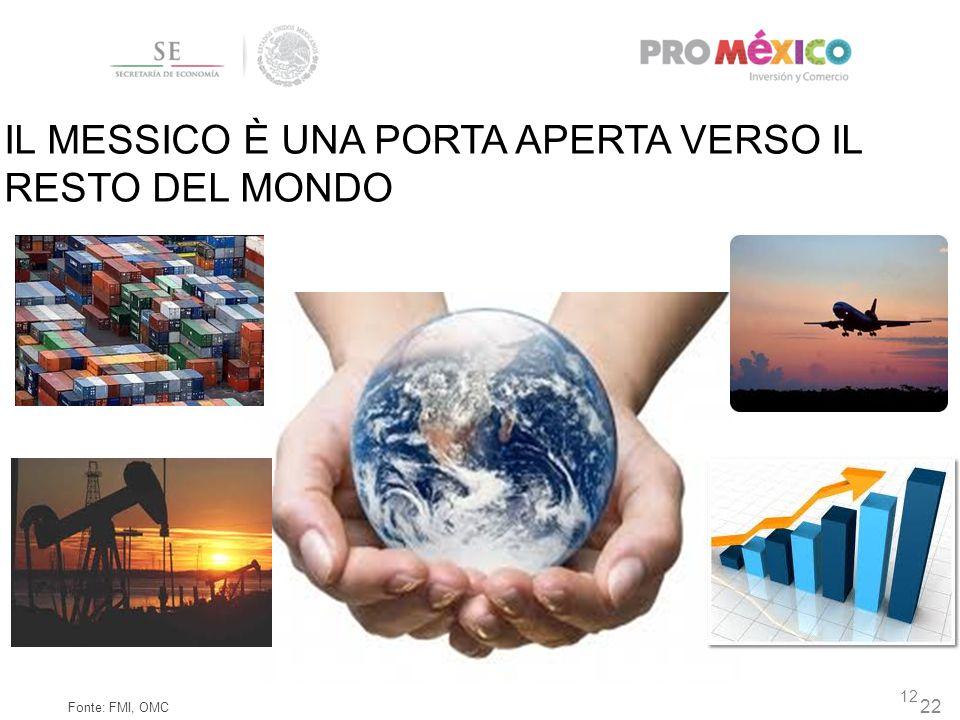 22 IL MESSICO È UNA PORTA APERTA VERSO IL RESTO DEL MONDO Fonte: FMI, OMC 12