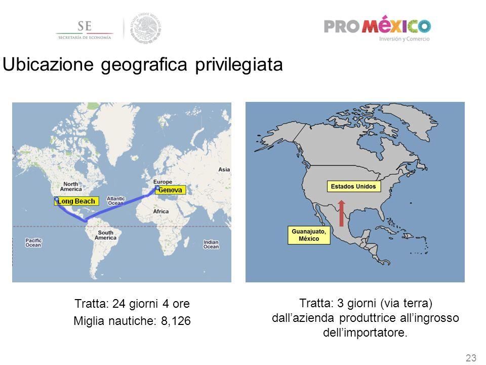 23 Tratta: 24 giorni 4 ore Miglia nautiche: 8,126 Ubicazione geografica privilegiata Tratta: 3 giorni (via terra) dall'azienda produttrice all'ingross