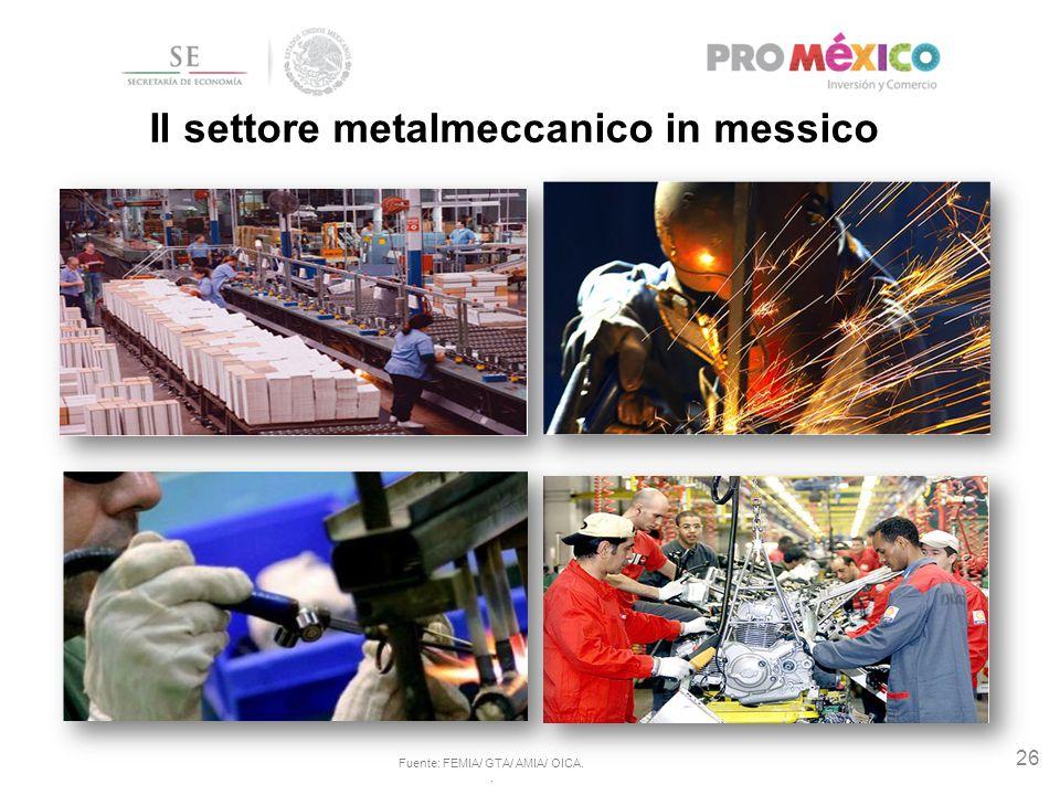 26 Il settore metalmeccanico in messico Fuente: FEMIA/ GTA/ AMIA/ OICA..