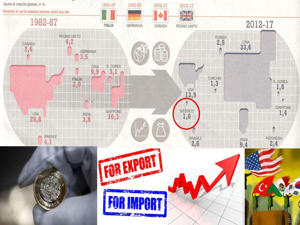 17 35,000e FDI in Messico (1999-2013) Fonte: Ministry of Economy.